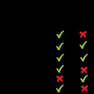 massapequa diner comparison chart