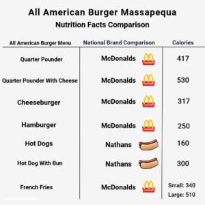 all american massapequa